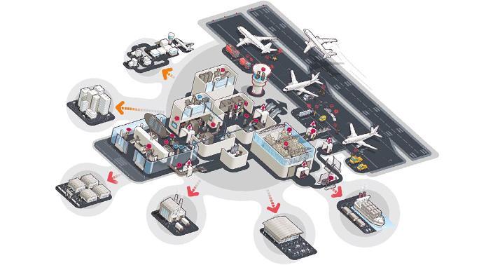 L'internet des objets (IOT) : La revanche des territoires ? Exemple de l'aéroport connecté