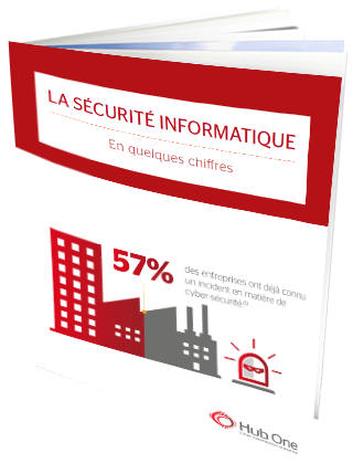 IT security statistics
