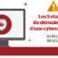 Les cinq phases d'une cyberattaque