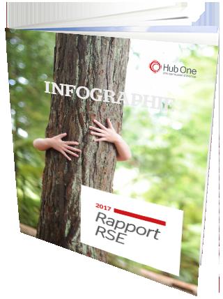Rapport RSE Hub One 2017