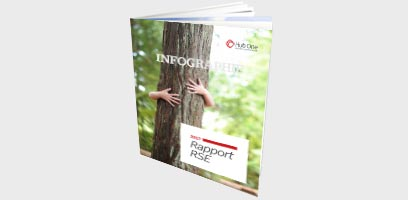 Rapport RSE Hub One 2017